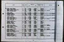 1946 Malaya POW Camp Roll at 1-11-1944 (WO361)
