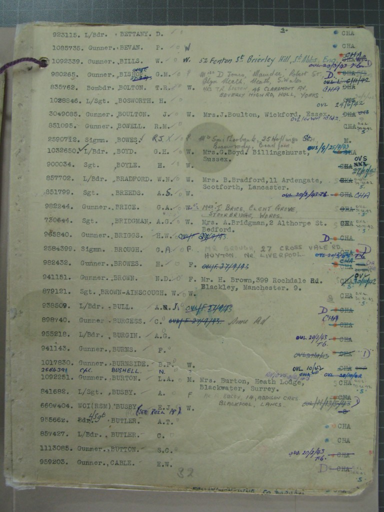 National War Archives, Kew,  Nominal Roll Page